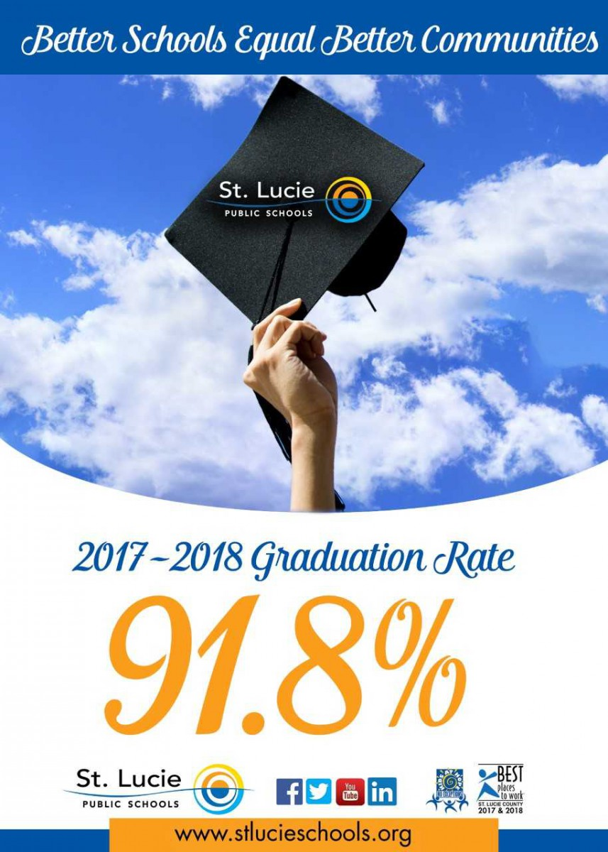 St. Lucie Public Schools Grad Rate Increases to 91.8 Percent